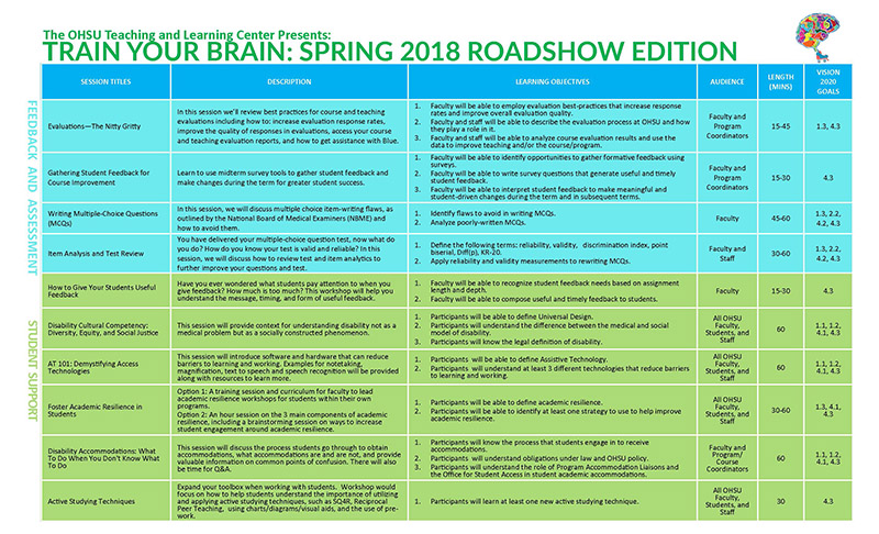 train your brain 2018 spring